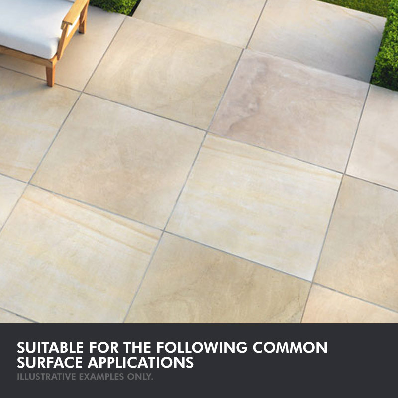 Illustrative example of common surface applications