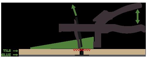 система выравнивания плитки носорога: шаг 1